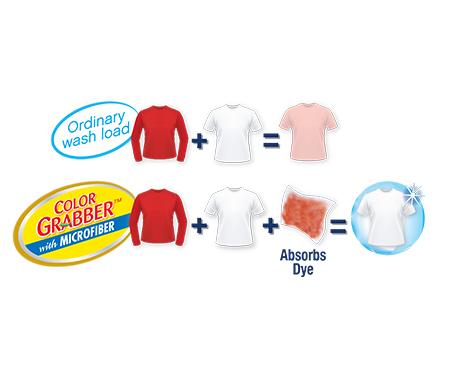 Carbona® Color Grabber™ & Carbona® Super White™